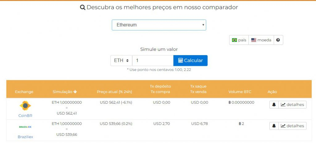 Comparador WatchCoins