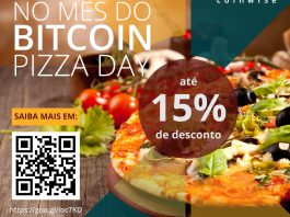COINWISE - BITCOIN PIZZA DAY