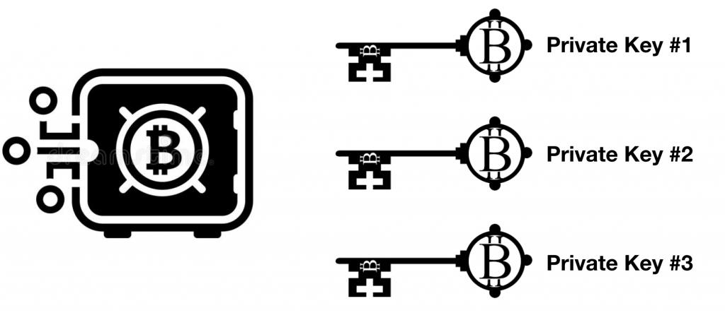 bitcoin forza bruta chiave privata