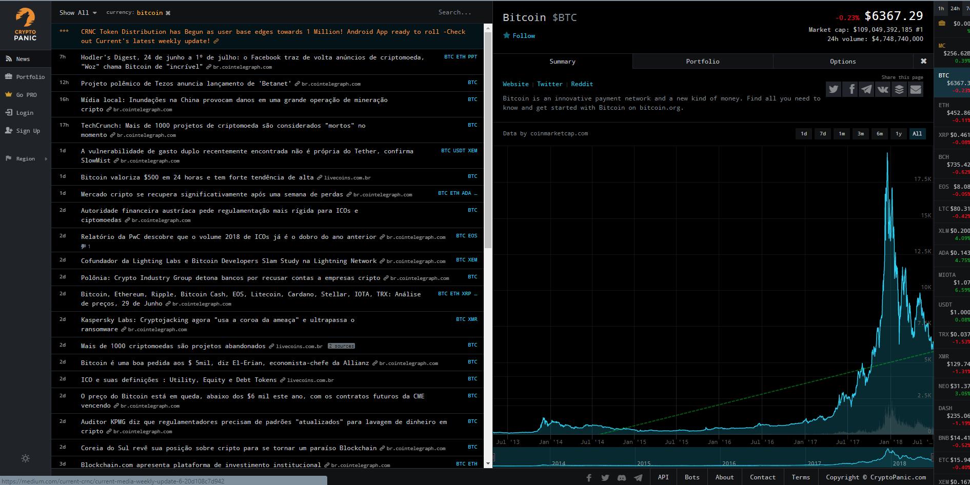 Cryptopanic, selecionando notícias de Bitcoin
