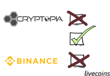 Binance e Cryptopia Deslistam criptomoedas