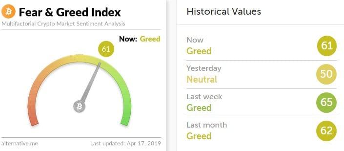 Bitcoin em alta de preços, possível alvo em U$ 5500