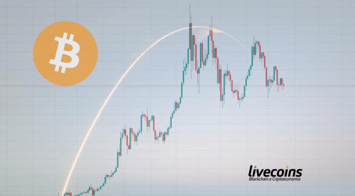 O preço do Bitcoin nunca olha para trás, afirma estudo
