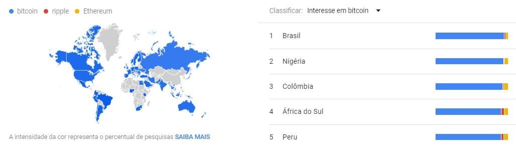 Brasil é o país mais interessado em Bitcoin no início de 2020