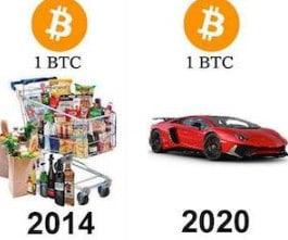 Memes relacionam Bitcoin com Lamborghini