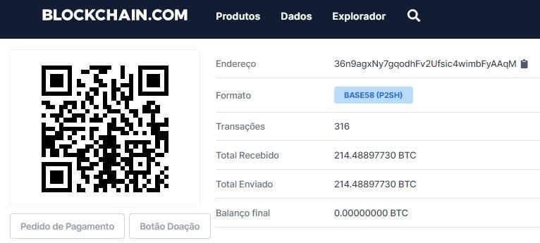 BitCoin – A digitális valuta - Faucetbox bitcoin pénztárcák listája