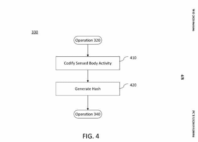 Patente Microsoft Minerar criptomoedas com atividade corporal. Imagem: Reprodução