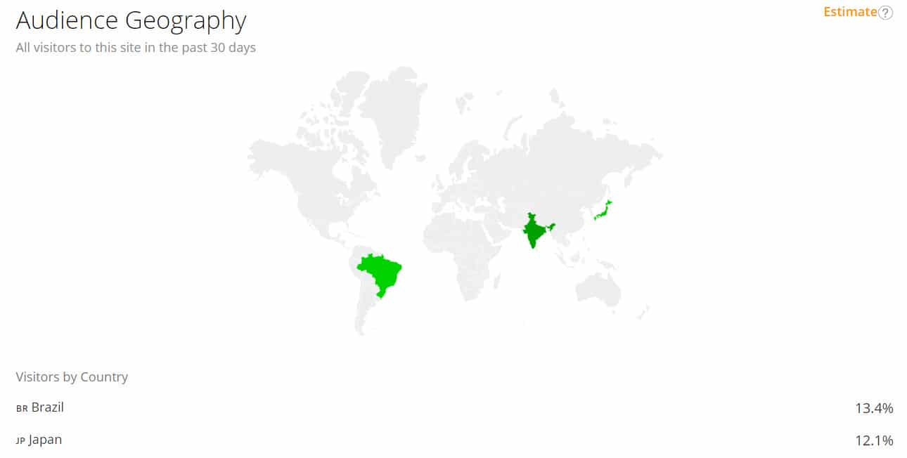 Audiência da Mining-Up está concentrada principalmente no Brasil e Japão