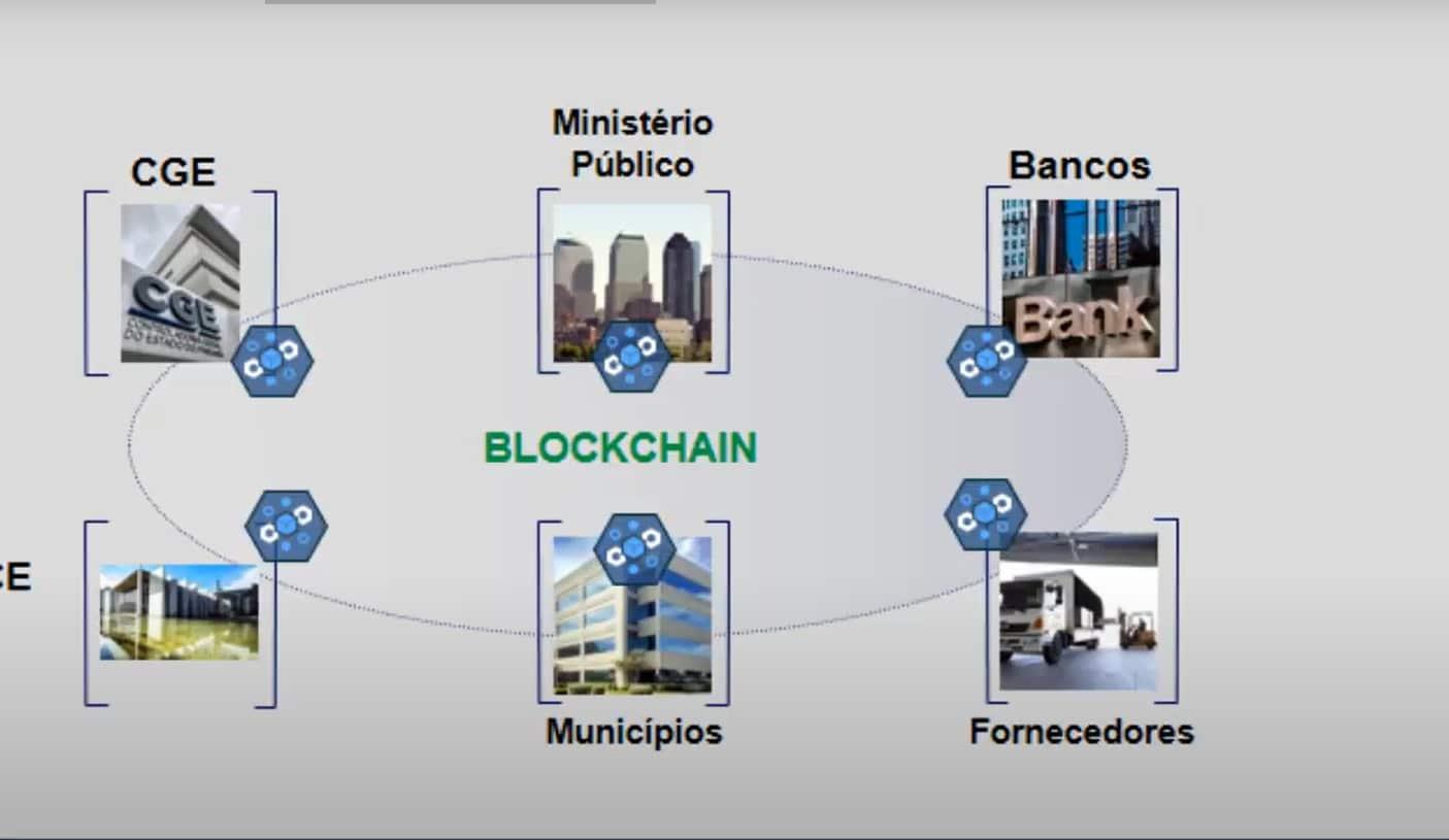 Explicação do Projeto Harpia feita pelo procurador geral do Paraná.