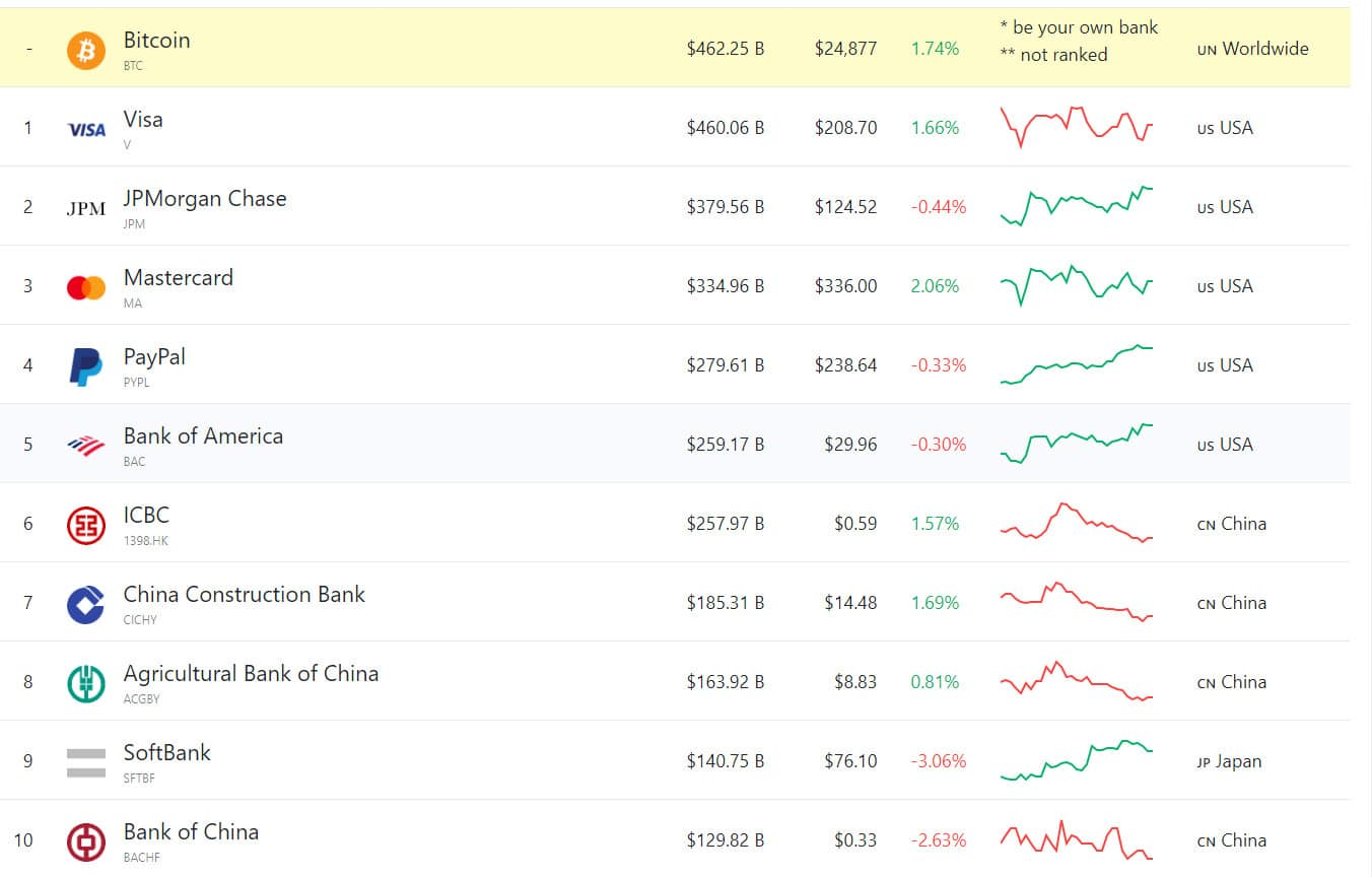 valor do bitcoin atual como conseguir dinheiro extra na faculdade