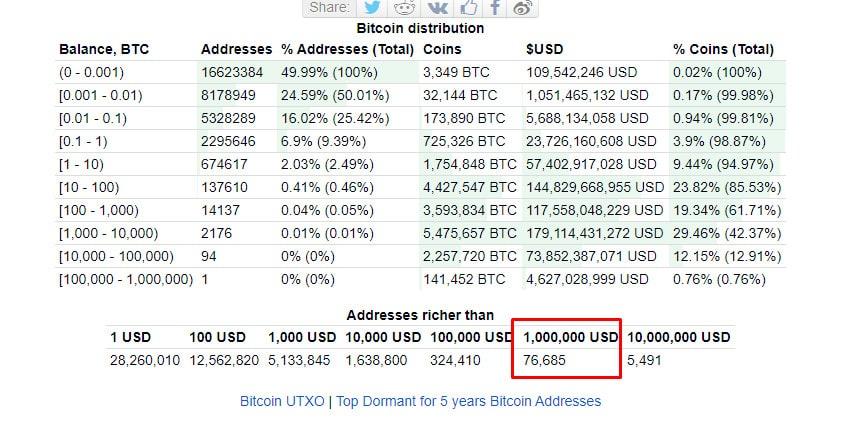 novo milionário bitcoin como comprar e vender bitcoins no brasil