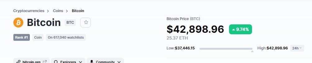 Bitcoin novo recorde histórico
