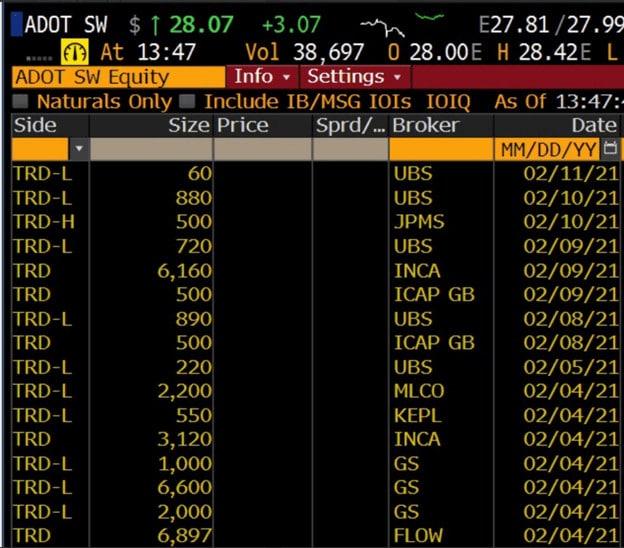 Bloomberg Polkadot ETP terminal