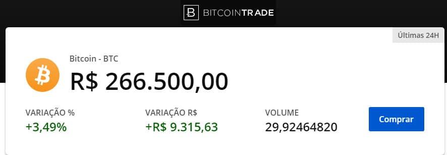Bitcoin R$ 266.500,00. Imagem: BItcointrade