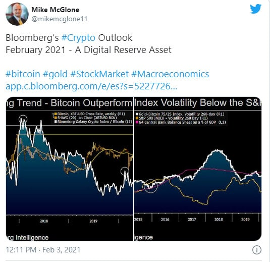 Mike McGlone Bloomberg Bitcoin