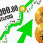 Preço do Bitcoin acima de US$ 40 mil