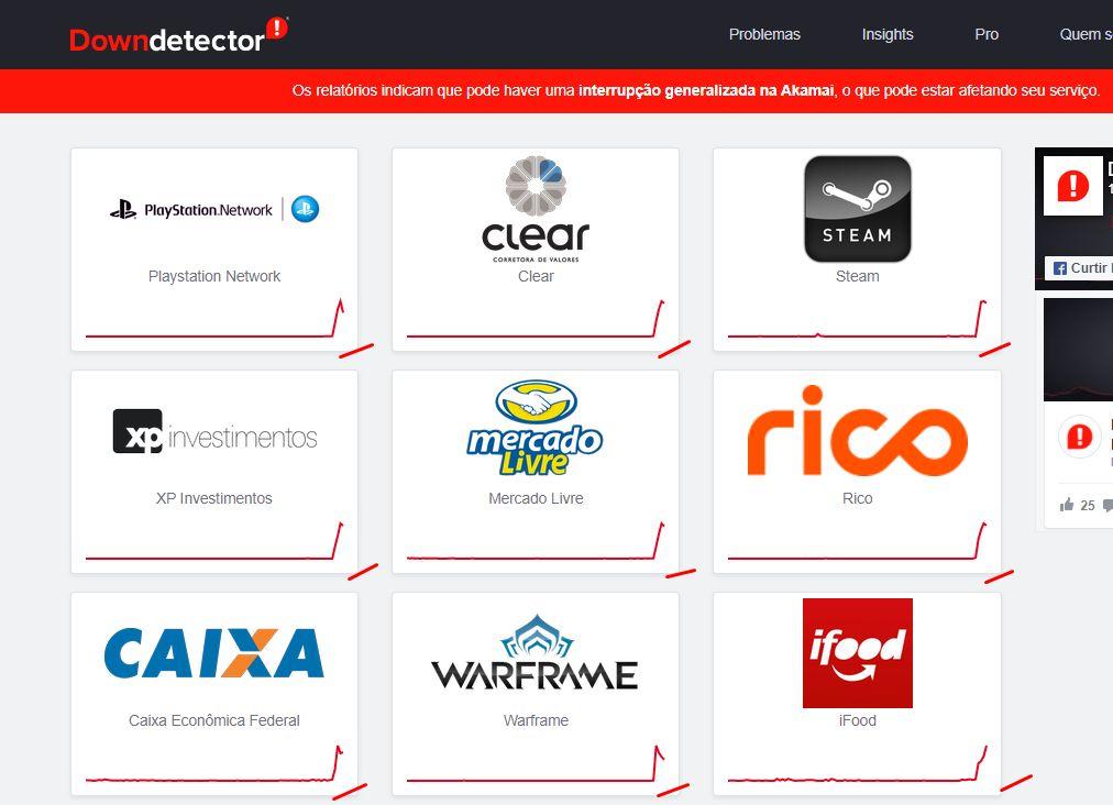 Sites brasileiros também enfrentaram problemas com conexão nesta quinta